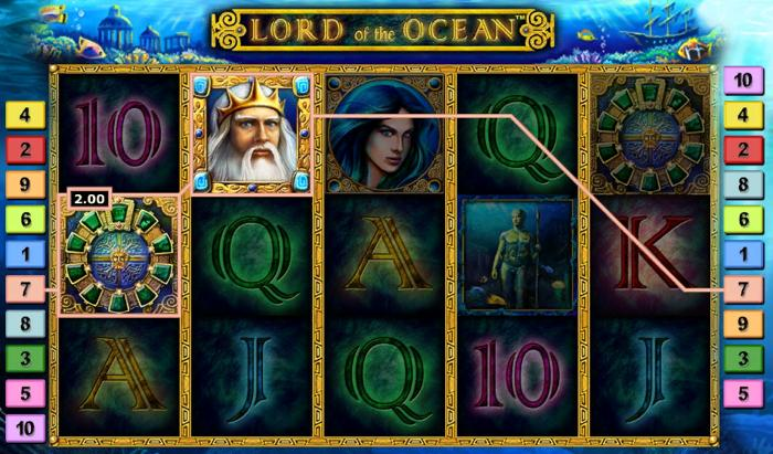 How to win Lord of the Ocean Slot